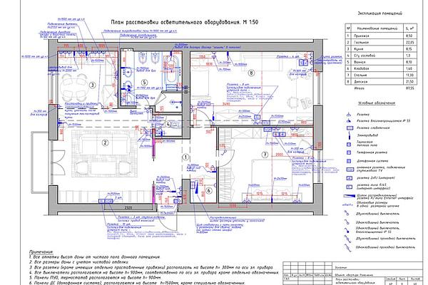 Пример дизайна интерьера